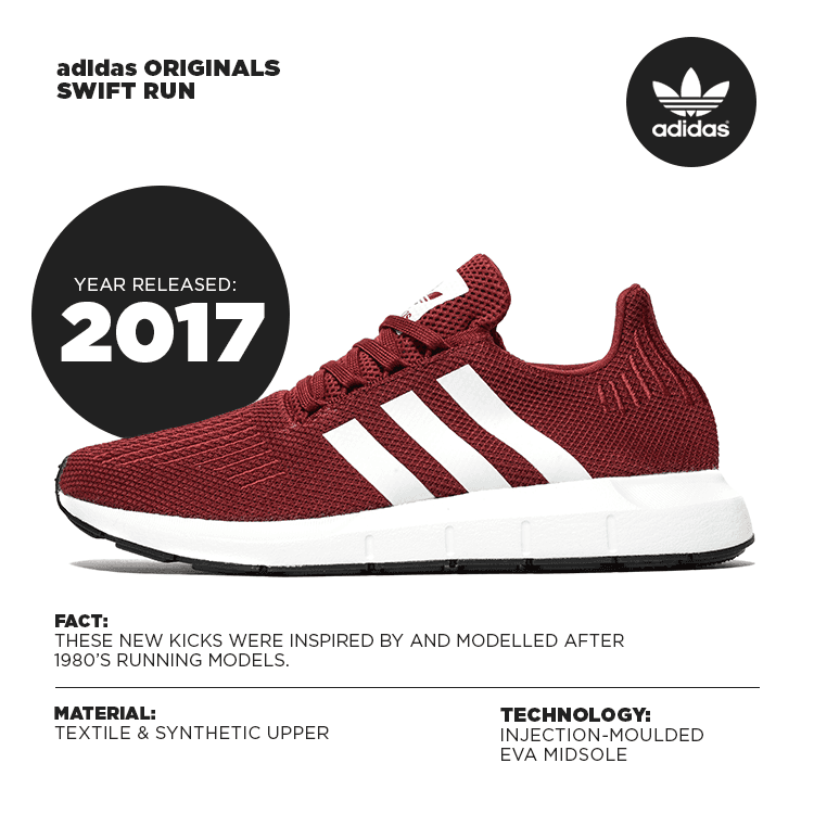 098eb613c452a NMD R1. PrevNext. Key Facts